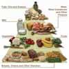 diabetes-food-pyramid-100