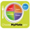 my-plate-method-100