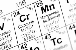 chromium and periodic table